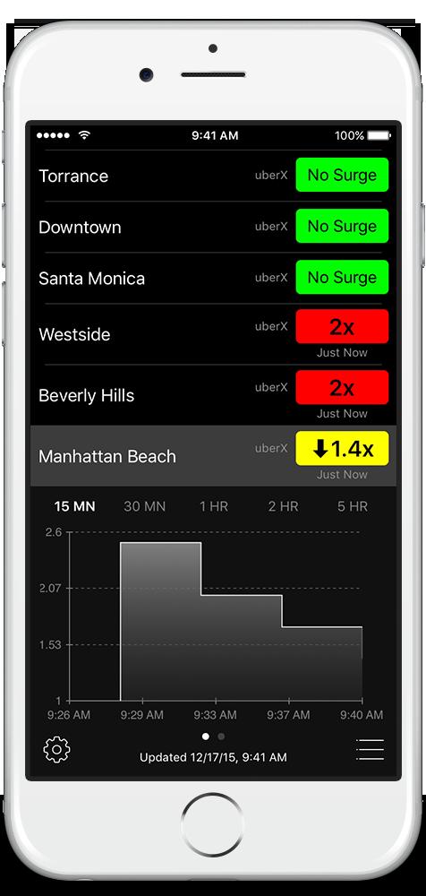 Surge - Uber Surge Tracking